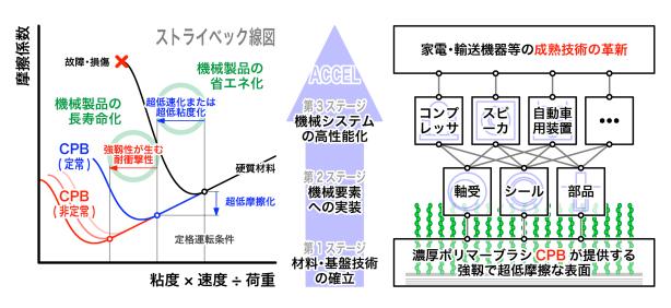 detail_image